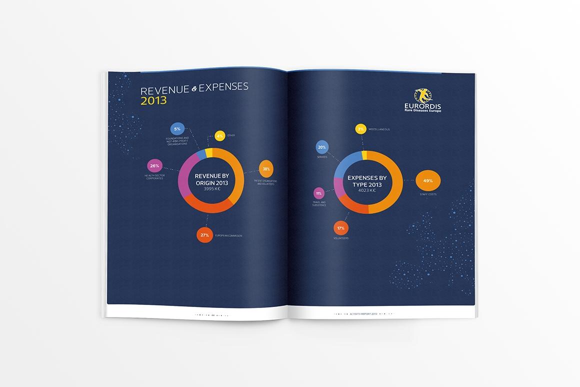 eurordis-rapport-05